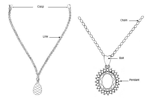 Parts of Pendants & Necklaces